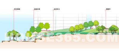 林景/纬七路过江隧道区位图HOUSE365资料图