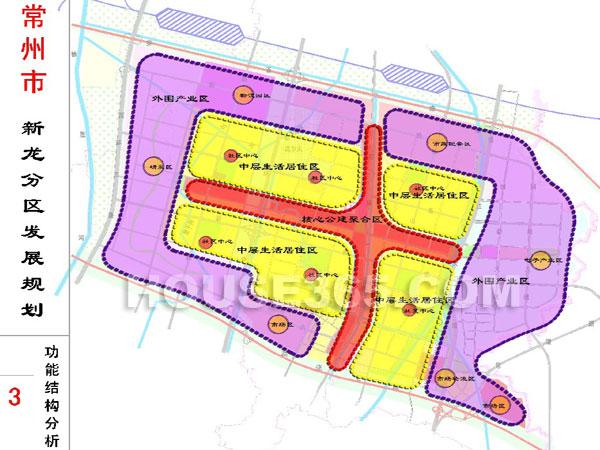 常州市新龙分区发展规划(功能结构分析)