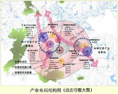 南京禄口空港地区总体规划产业布局结构图