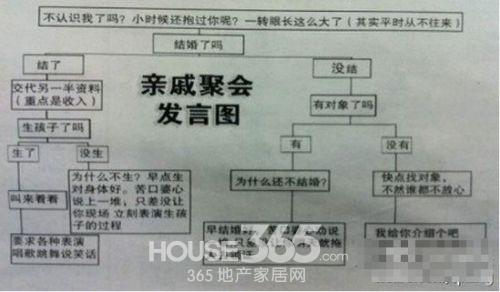 中国人辈分及称呼.有些将成为历史