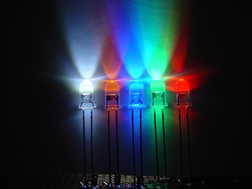 选购LED照明产品:省电、省钱、省心是重点