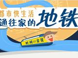 南京地铁盘汇总
