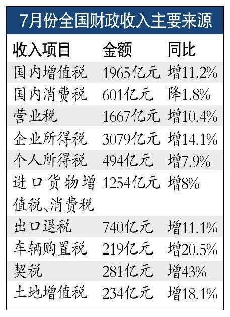 财政收入_芜湖市财政收入