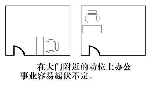 2013旺财风水大揭秘 家居风水财位图解