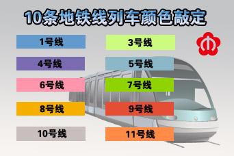青奥后10条地铁线列车颜色敲定