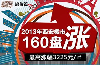 2013年西安160盘价格上涨