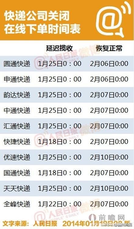 2014快递春节放假时间表25日开始延迟收课文童趣初中图片