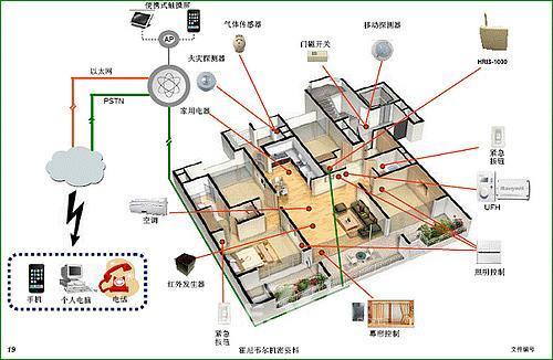 上网看中国地图